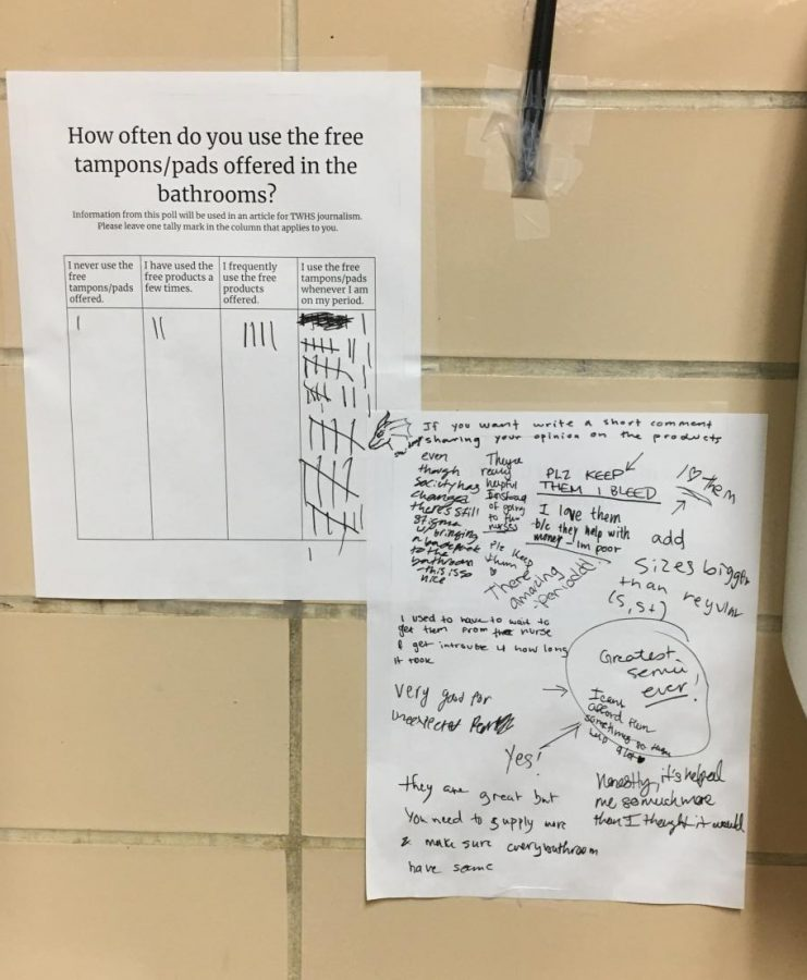 Students responded to surveys that were posted in Women's restrooms near the Aunt Flow dispensers